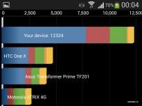 samsung_galaxy_s_4_quadrant_benchmark