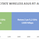 asus_rt_ac3200_capacitate_wireless