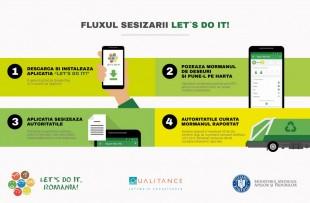 Infographic FLUX