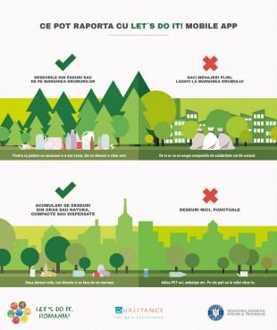Infographic RAPORTARE