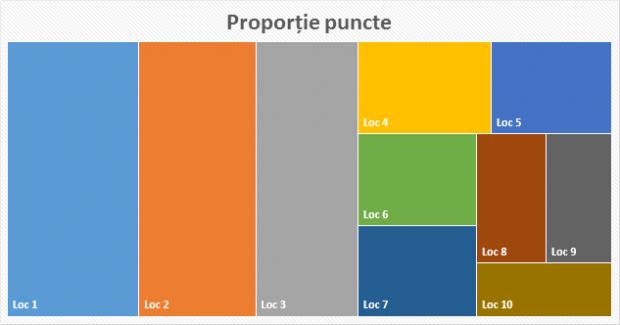 profitshare_puncte_school
