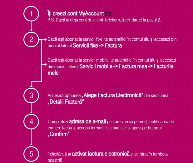 factura_telekom