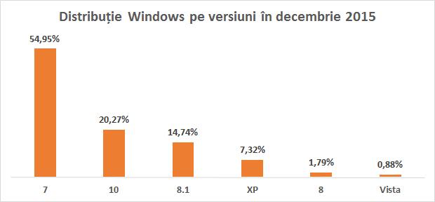 windows_nwradu_2015