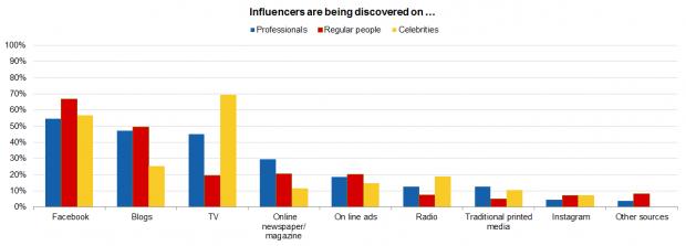 influencers_1