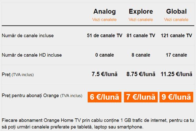 orange_home_tv