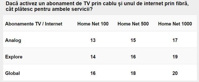 preturi_orange_tv_internet