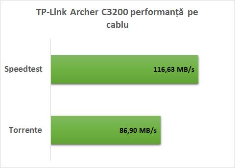 tp_link_archer_c3200_cablu