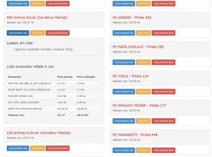 monitorul_preturilor_01_nume_criptice