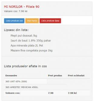 monitorul_preturilor_03_produse_lipsa