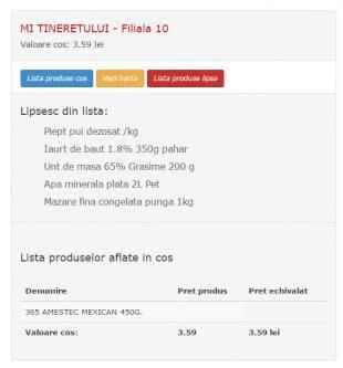 monitorul_preturilor_04_produse_lipsa