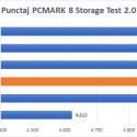 Review de SSD: HyperX Savage de 240 GB trece pe primul loc în clasamentul curent